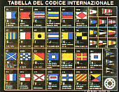 Tabella Codice Internazionale mm.400x290